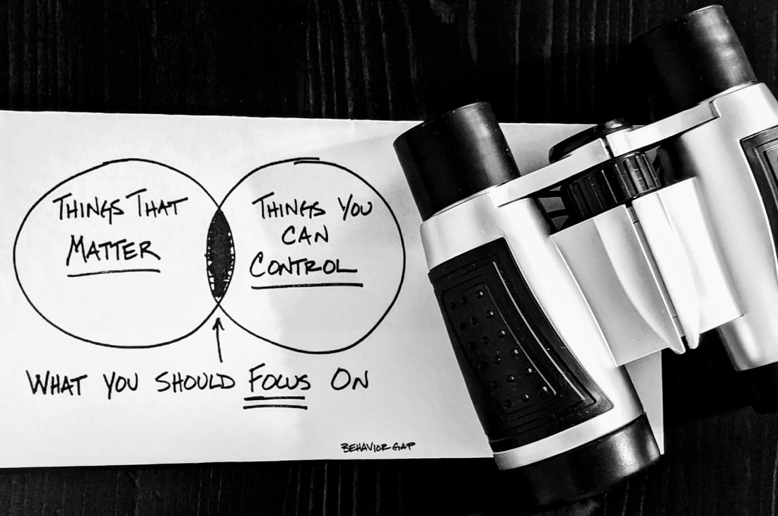 Venn Diagram of things that matter and things you can control